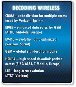 Decoding Wireless