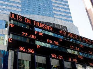 5 Stocks Under $10 Making Big Moves Higher