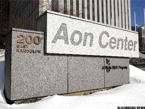 Aon Corp