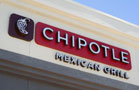 Why I Can't Stomach Chipotle's Weak Comps