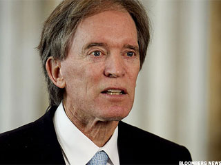 How Bill Gross Topped the S&P 500