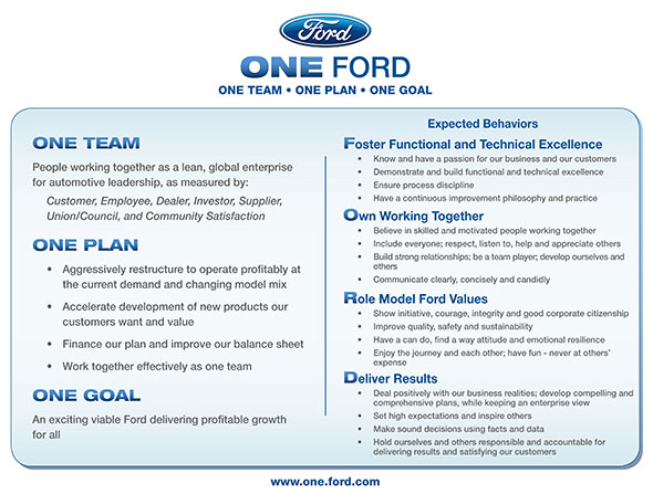 Ford motor company business plan