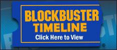 Blockbuster Timeline