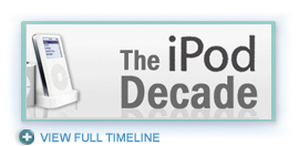The iPod Decade