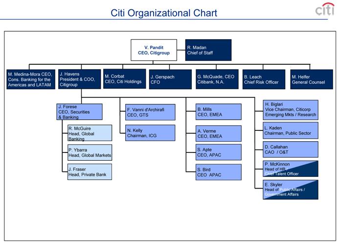Citi Organizational Chart Financial News Amp Investing