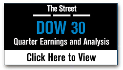 Dow Jones Industrial Average earnings calendar and scorecard.